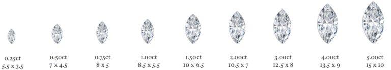 https://www.kosmima-rologia.gr/wp-content/uploads/2020/12/Marquise_diamond_chart-768x139.jpg